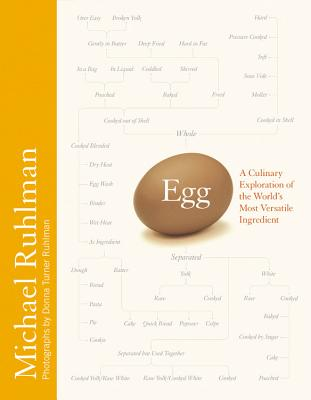 Egg: A Culinary Exploration of the World's Most Versatile Ingredient - Ruhlman, Michael