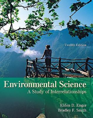 Ecological and Environmental Anthropology