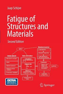 Fatigue of Structures and Materials - Schijve, J