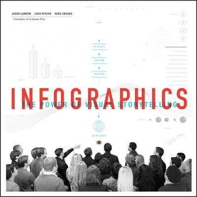 Infographics: The Power of Visual Storytelling - Lankow, Jason, and Ritchie, Josh, and Crooks, Ross
