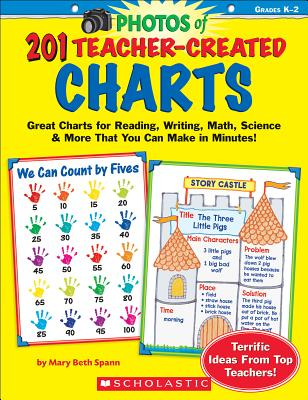 Photos of 201 Teacher-Created Charts - Spann, Mary Beth