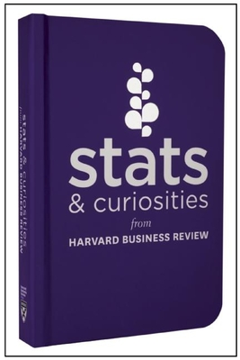 Stats & Curiosities: From Harvard Business Review - Harvard Business Review