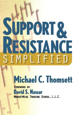 Support & Resistance Simplified - Droke, Cliff