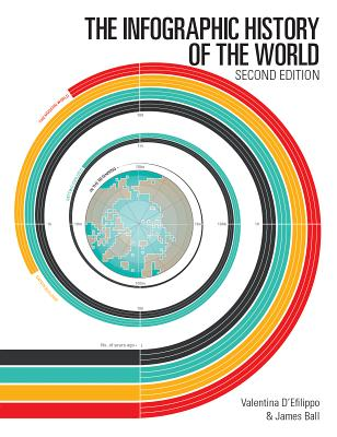 The Infographic History of the World - D'Efilippo, Valentina, and Ball, James, Sir