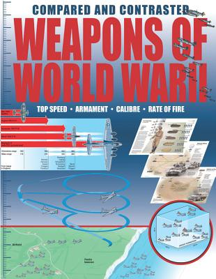 Weapons of World War II: Top Speed, Armament, Caliber, Rate of Fire - Amber Books (Producer)